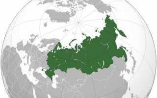 Коды сотовых операторов россии
